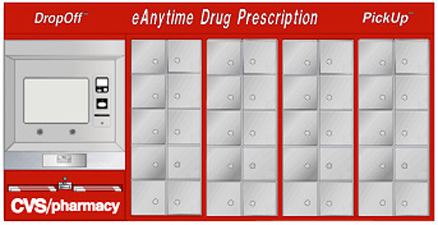 Prescription DropOff™/Call-In & PickUp™ • Payment • Interactive Communications